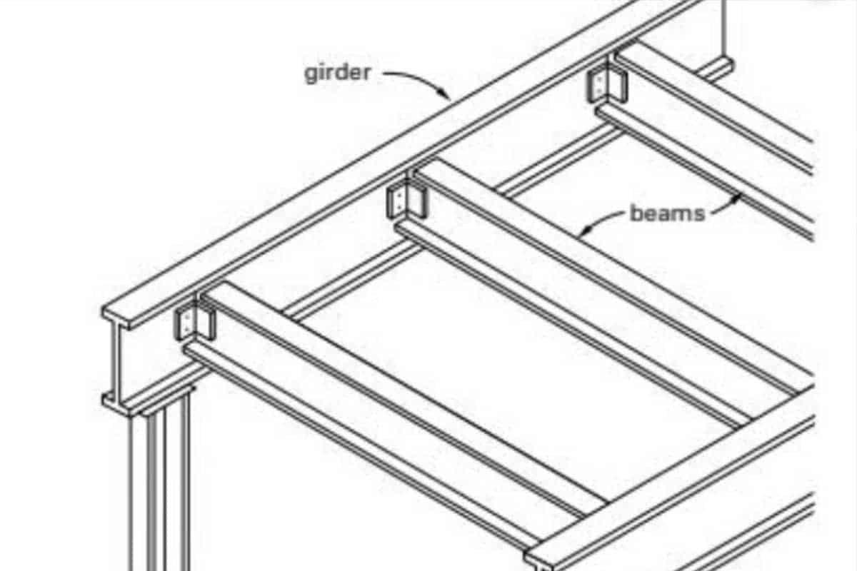 girder and beam