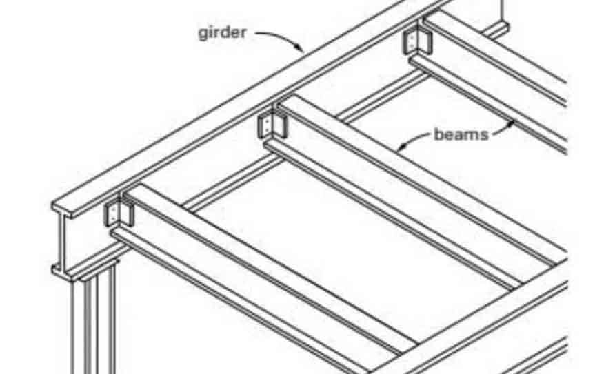 girder beam plan