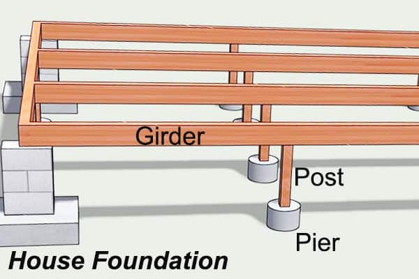 post and pier